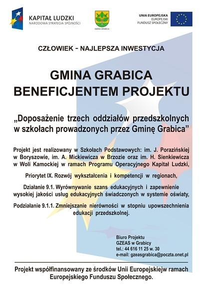 Gmina Grabica Beneficjentem Projektu